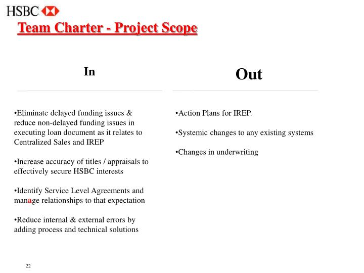 Team Charter - Project Scope