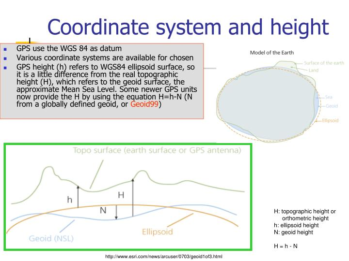 Coordinate system and height
