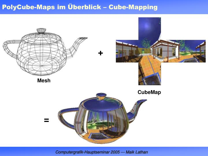 PolyCube-Maps im Überblick – Cube-Mapping