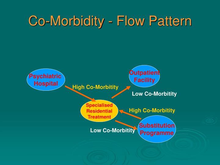 Co-Morbidity - Flow Pattern