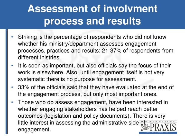 Assessment of involvment process and results
