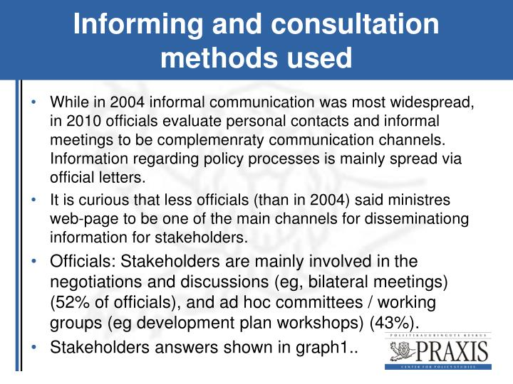 Informing and consultation methods used