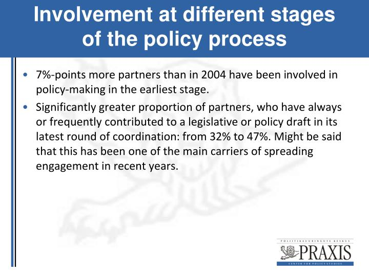Involvement at different stages of the policy process