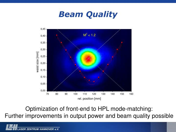 Beam Quality