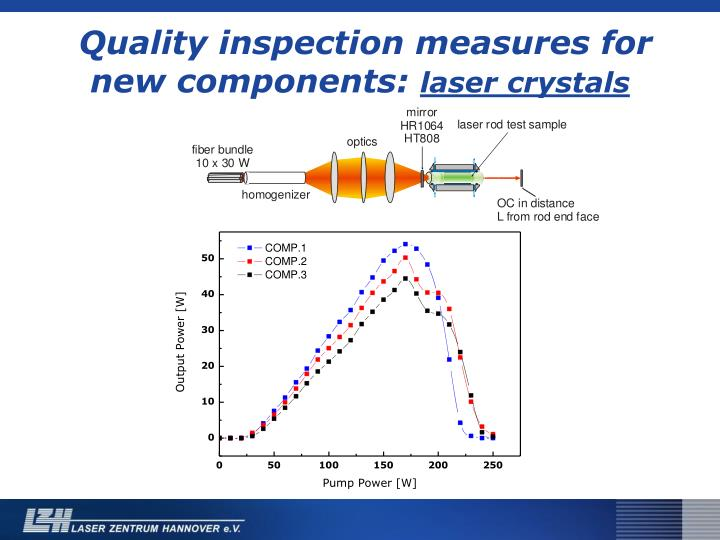 Quality inspection measures for new components: