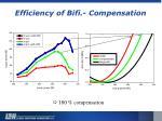 efficiency of bifi compensation