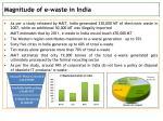 magnitude of e waste in india