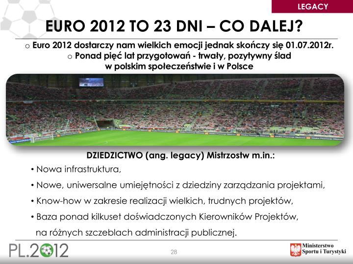 EURO 2012 TO 23 DNI – CO DALEJ?