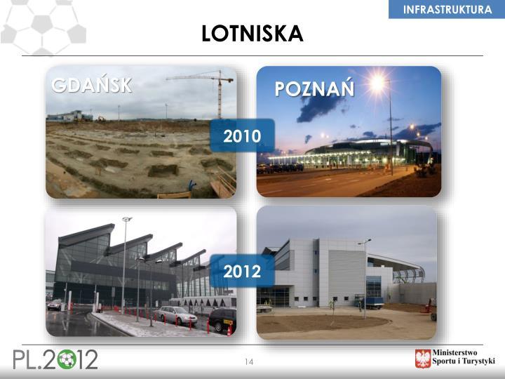lotniska