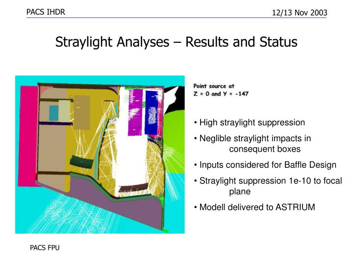 Straylight Analyses –