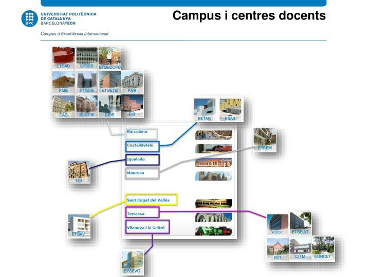 Campus i centres