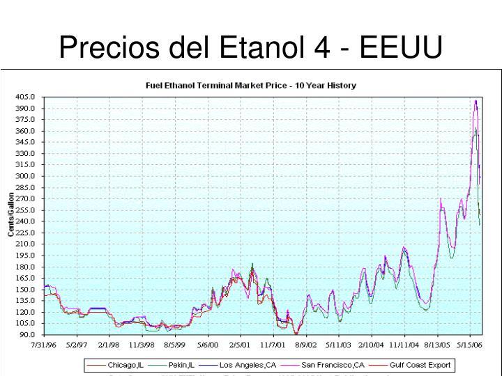 Precios del Etanol 4 - EEUU