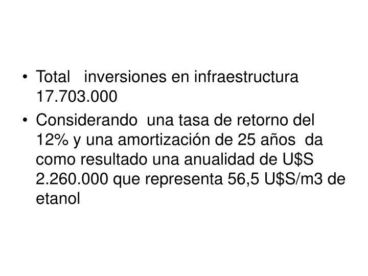 Total   inversiones en infraestructura    17.703.000
