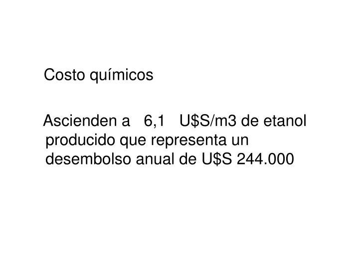 Costo químicos