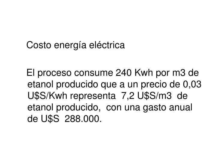 Costo energía eléctrica
