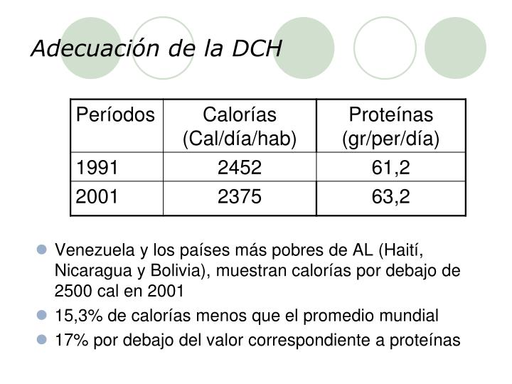 Adecuación de la DCH