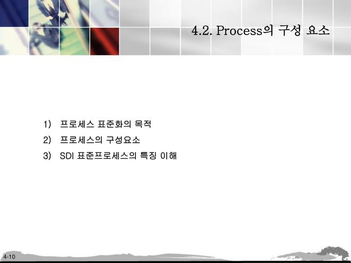 4.2. Process