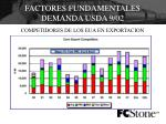 factores fundamentales demanda usda 9 021