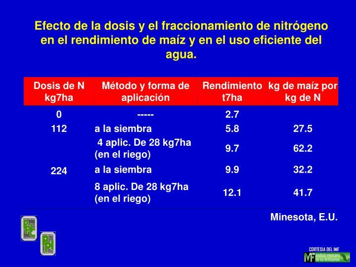 Efecto de la dosis y el fraccionamiento de nitrógeno en el rendimiento de maíz y en el uso eficiente del agua.