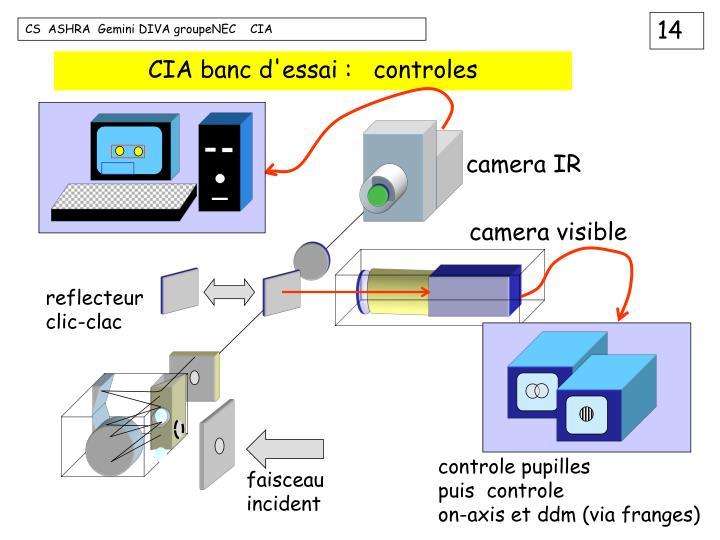 camera IR