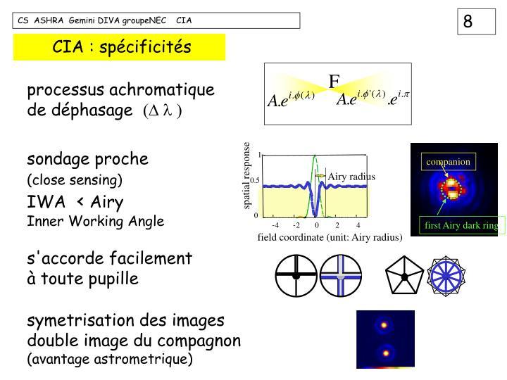 processus achromatique