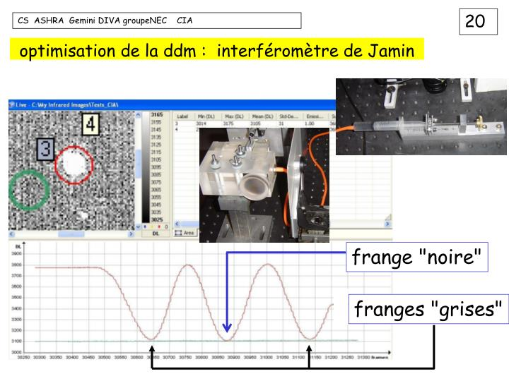 optimisation de la ddm :  interféromètre de Jamin