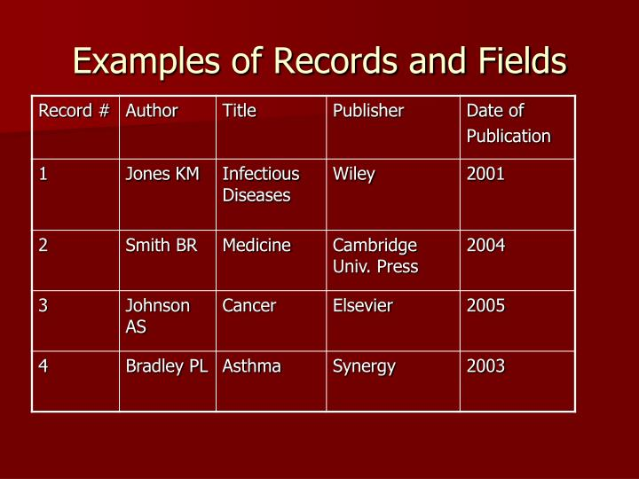 Examples of records and fields
