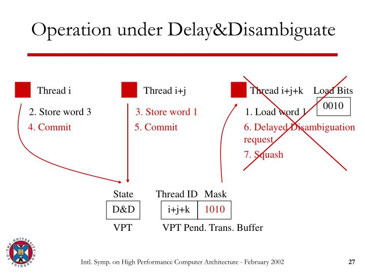 Operation under Delay&Disambiguate