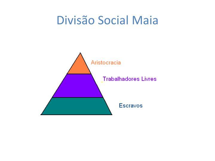 Divisão Social Maia