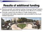 results of additional funding