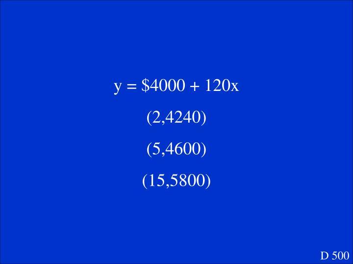 y = $4000 + 120x
