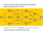 tinjau graf di bawah ini kita ingin menemukan lintasan terpendek dari 1 ke 10