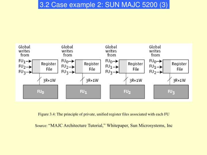 3.2 Case example 2: SUN MAJC 5200 (3)