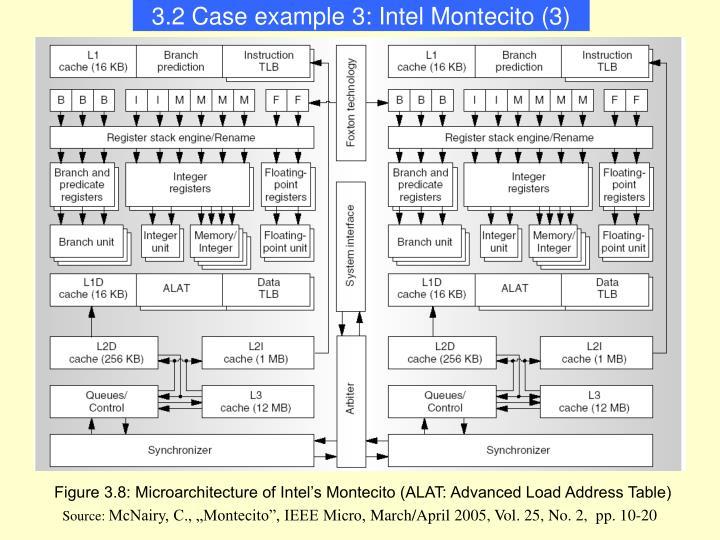 3.2 Case example 3: Intel Montecito (3)