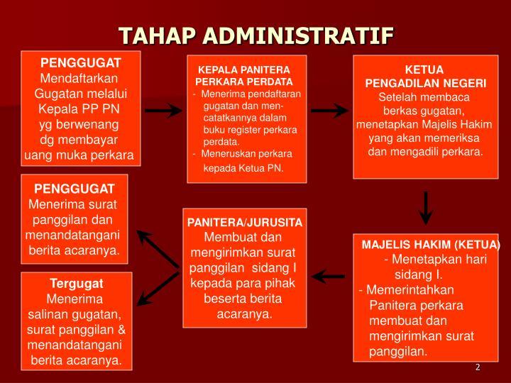 Tahap administratif