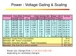 power voltage gating scaling