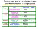 time scales met schedules on time year not mentioned in the proposal
