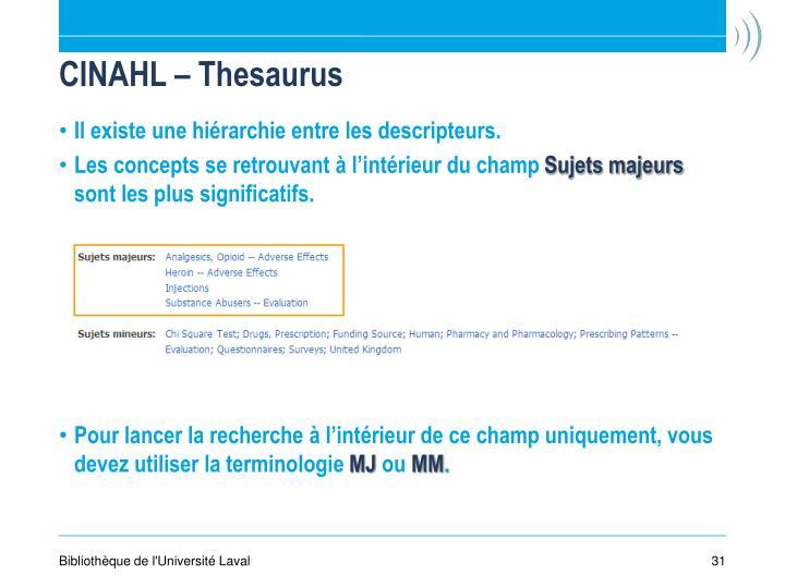 CINAHL – Thesaurus