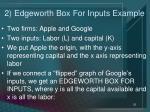 2 edgeworth box for inputs example