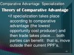 comparative advantage specialization1