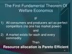 the first fundamental theorem of welfare economics