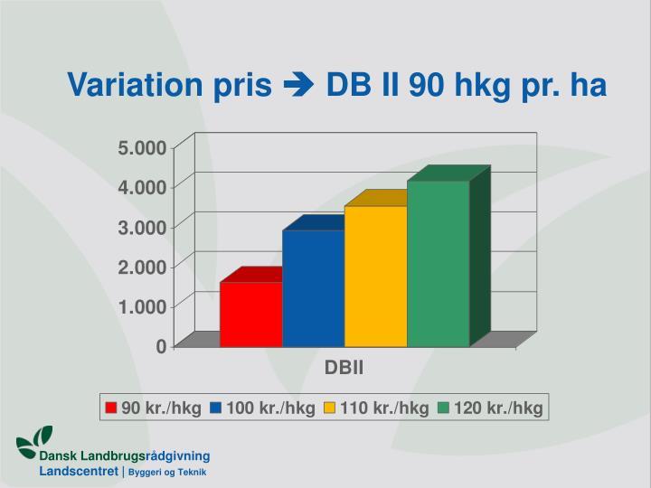 Variation pris