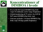 koncentrationer af dimboa i hvede