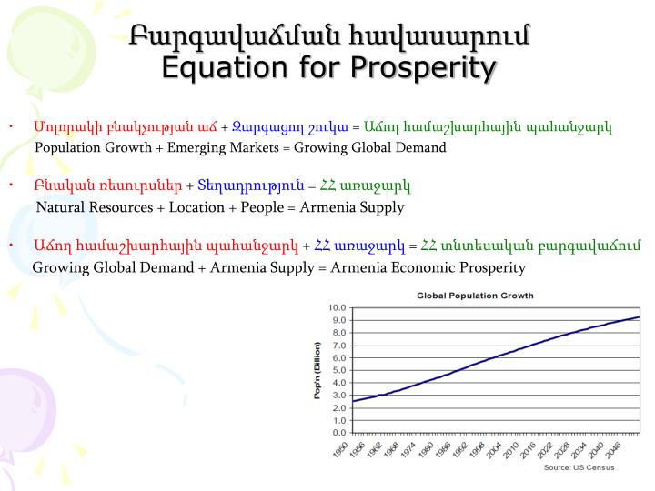 Equation for prosperity