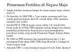 penurunan fertilitas di negara maju