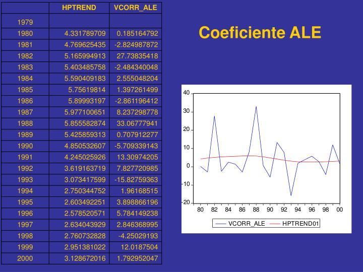 Coeficiente ALE