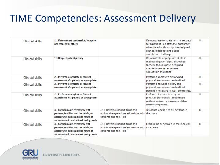 TIME Competencies: Assessment Delivery