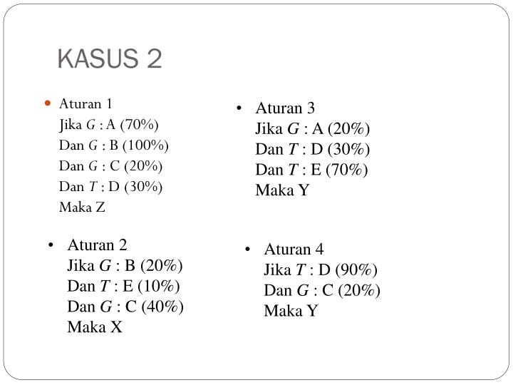 KASUS 2