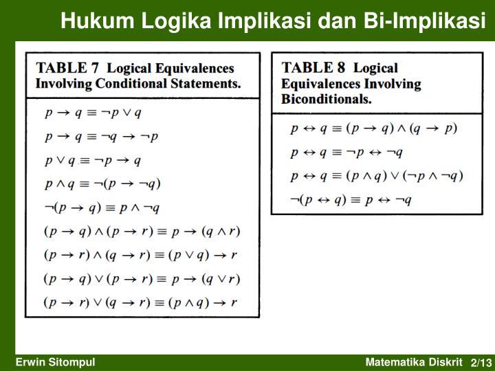 Hukum Logika Implikasi dan Bi-Implikasi