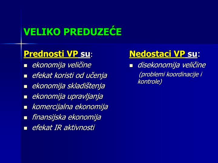 Prednosti VP